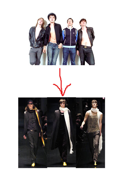 Fashion 101: Where Do Fashion Trends Come From ...