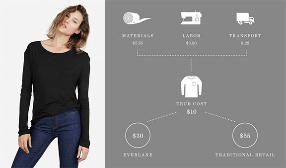M Gemi, shoes, designer shoes, luxury footwear, fashion, expensive,  everlane, t-shirt